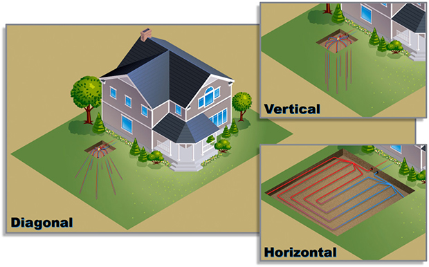 Geothermal Systems from Bill Trombly